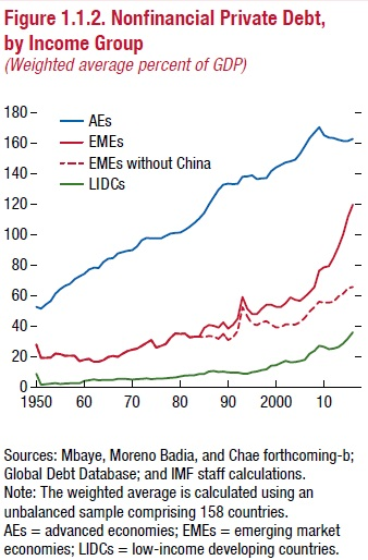 MMF korporatni dluhy