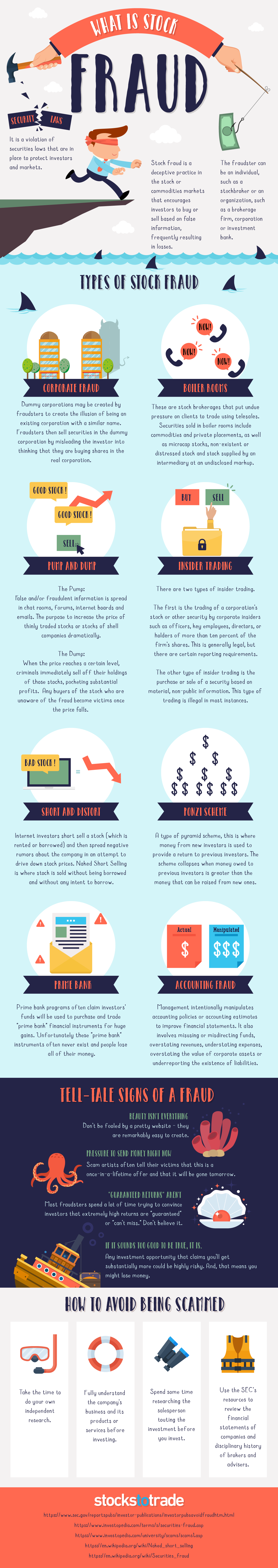 Akciovy podvod infografika