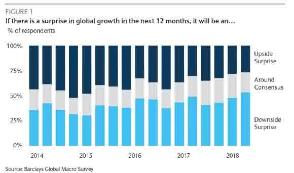 Naplni globalni ekonomicky rust ocekavani