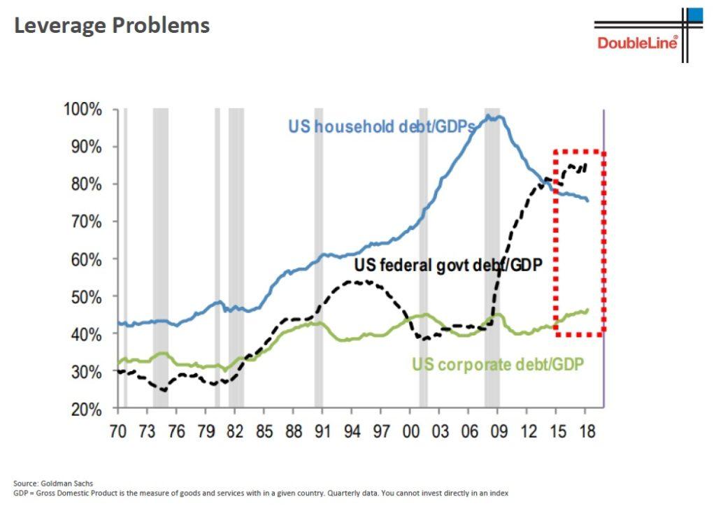 Dluhy v USA 012019