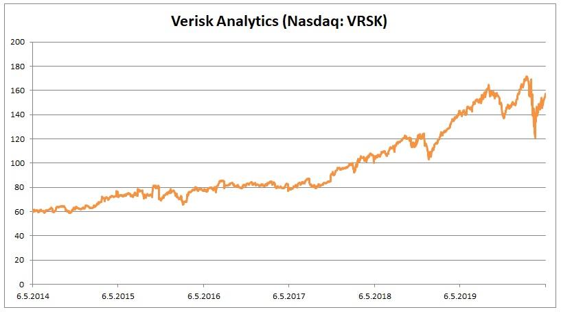 Akcie VRSK 5_2020