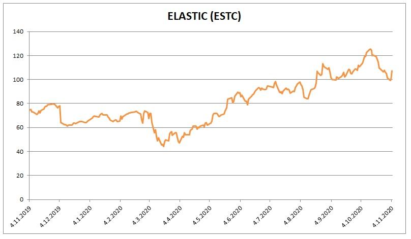 ESTC 11_2020
