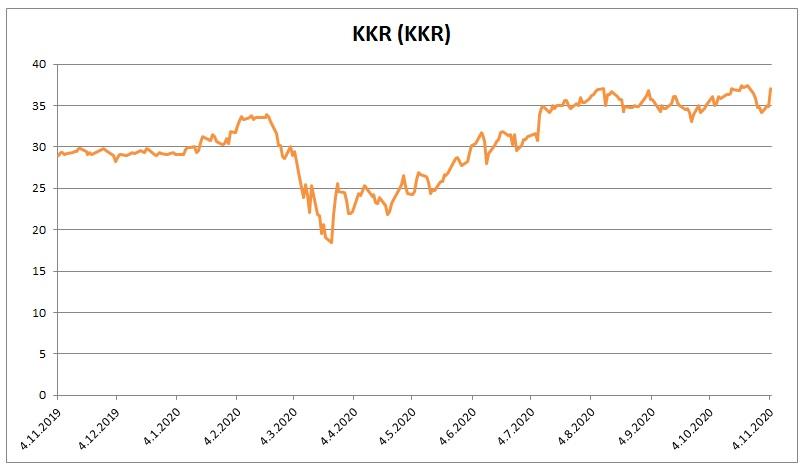 KKR 11_2020